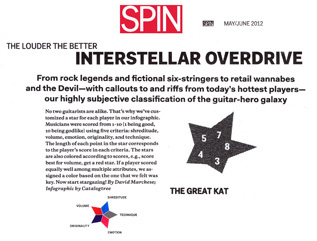 """SPIN MAGAZINE HONORS THE GREAT KAT WITH A STAR IN THE """"GUITAR HERO GALAXY""""! """"THE LOUDER THE BETTER - INTERSTELLAR OVERDRIVE. From rock legends to the Devil - with callouts to and riffs from today's hottest players-our highly subjective classification of the guitar-hero galaxy. THE GREAT KAT."""" - David Marchese, Spin Magazine (May/June 2012)"""