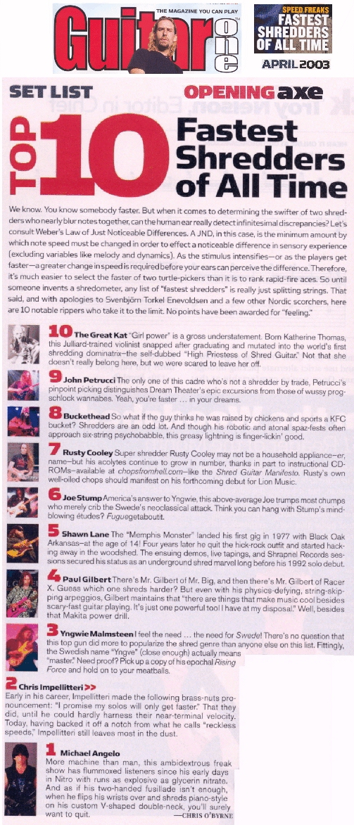 "THE GREAT KAT WINS GUITAR ONE MAGAZINE'S ""TOP 10 FASTEST SHREDDERS OF ALL TIME"" AWARD!!"