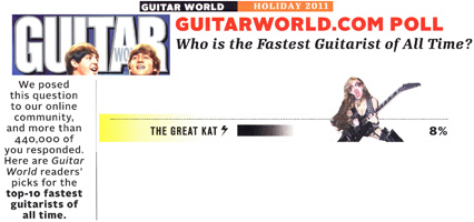 "GUITAR WORLD MAGAZINE'S READERS' POLL NAMES THE GREAT KAT ""TOP-10 FASTEST GUITARISTS OF ALL TIME""!"