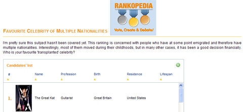 "THE GREAT KAT is #1 on ""Rankopedia: Vote: Favourite Celebrity of Multiple Nationalities""! VOTE NOW!!"